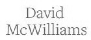 Blog David McWilliams